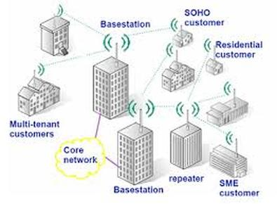 Wireless Networking  Building Apart